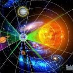 Статьи: Управление собственной энергетикой. Astro4-150x150
